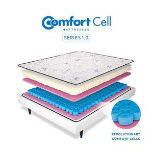 comfert-cell-1-500x500-min